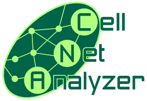 A GUI-based MATLAB toolbox for biological network analysis.