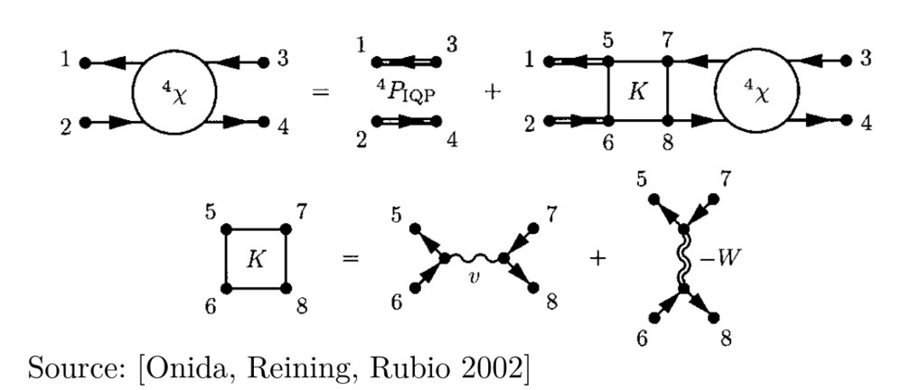 <p>Efficient solvers for the Bethe-Salpeter equations</p>