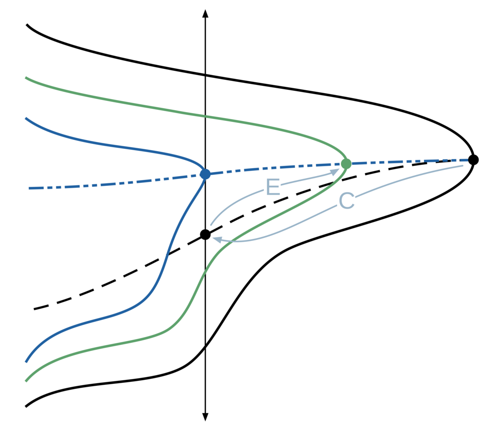 ROSTAPACK is a library implemented in MATLAB for computing or approximating robust stability measures, such as the H-infinity norm, of linear dynamical systems with input and output.