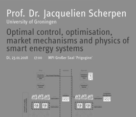 Magdeburg Lectures on Optimization and Control: Optimal control, optimization, market mechanisms and physics of smart energy systems